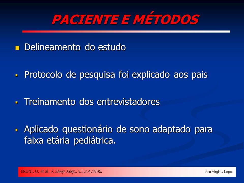 PACIENTE E MÉTODOS Ana Virginia Lopes Delineamento do estudo Delineamento do estudo Protocolo de pesquisa foi explicado aos pais Protocolo de pesquisa