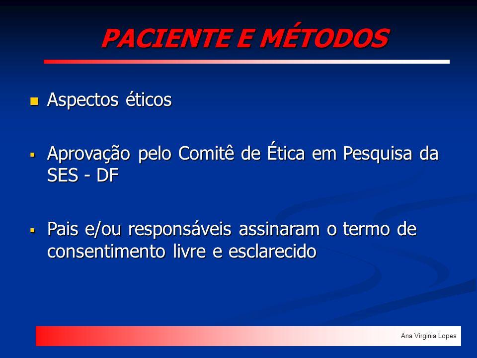 PACIENTE E MÉTODOS Ana Virginia Lopes Aspectos éticos Aspectos éticos Aprovação pelo Comitê de Ética em Pesquisa da SES - DF Aprovação pelo Comitê de