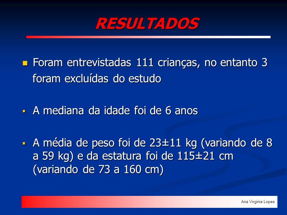 RESULTADOS Ana Virginia Lopes Foram entrevistadas 111 crianças, no entanto 3 Foram entrevistadas 111 crianças, no entanto 3 foram excluídas do estudo