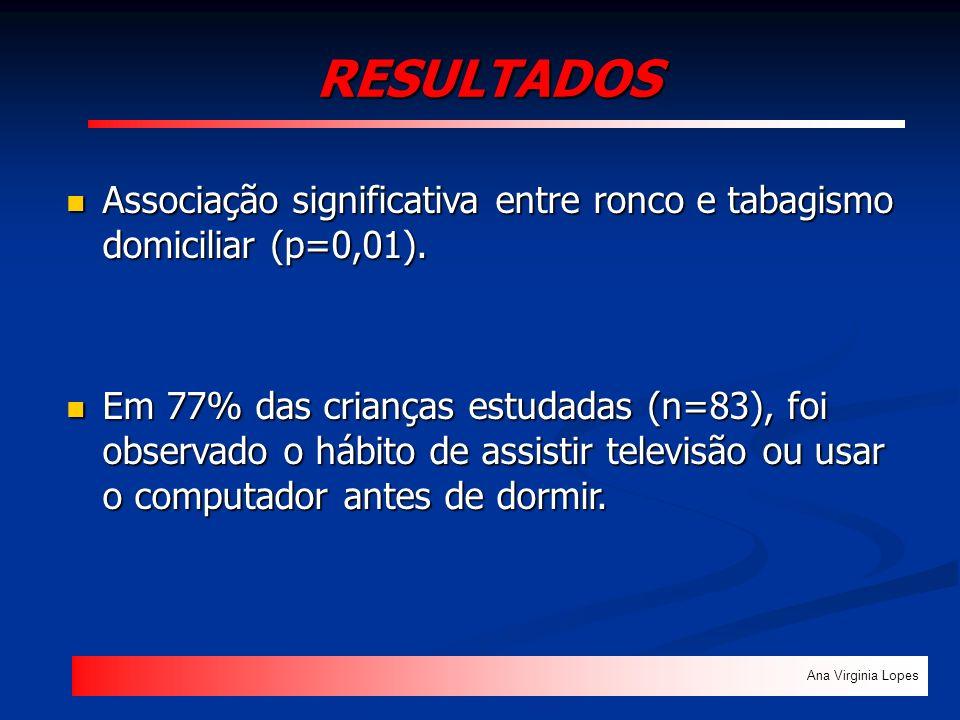 RESULTADOS Ana Virginia Lopes Associação significativa entre ronco e tabagismo domiciliar (p=0,01). Associação significativa entre ronco e tabagismo d