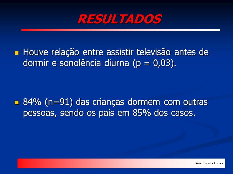 RESULTADOS Ana Virginia Lopes Houve relação entre assistir televisão antes de dormir e sonolência diurna (p = 0,03). Houve relação entre assistir tele