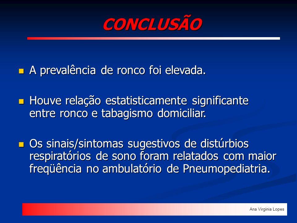 CONCLUSÃO Ana Virginia Lopes A prevalência de ronco foi elevada. A prevalência de ronco foi elevada. Houve relação estatisticamente significante entre