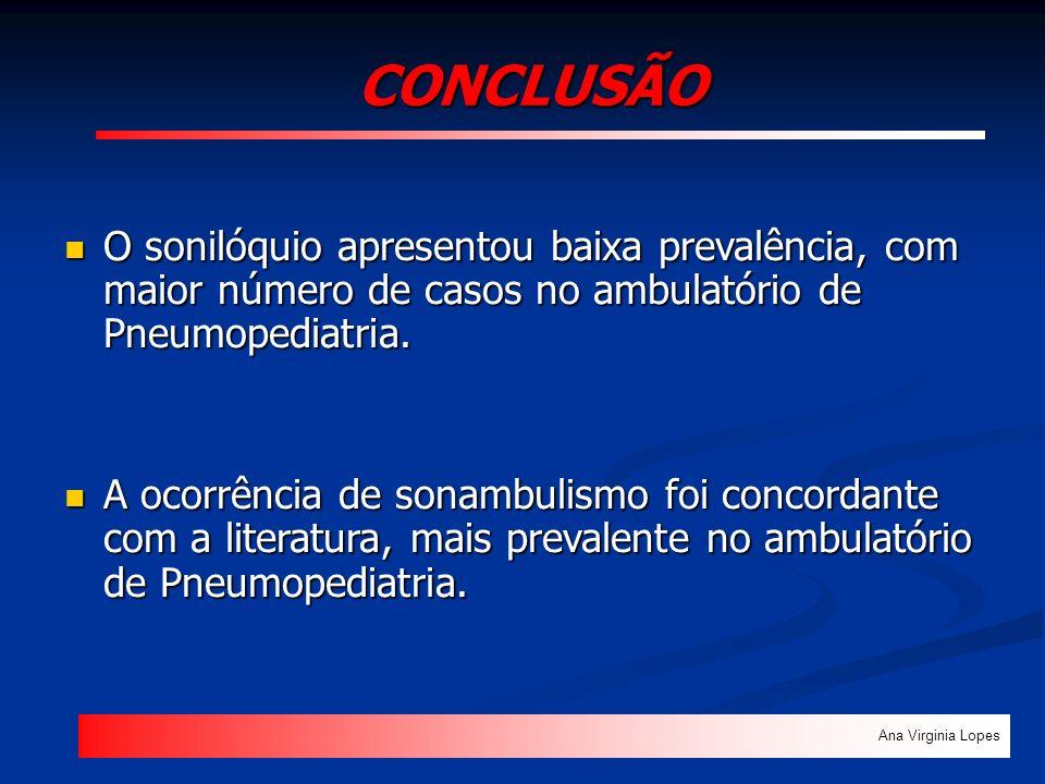 CONCLUSÃO Ana Virginia Lopes O sonilóquio apresentou baixa prevalência, com maior número de casos no ambulatório de Pneumopediatria. O sonilóquio apre