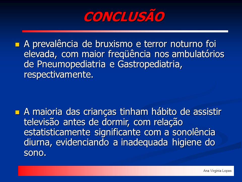 CONCLUSÃO Ana Virginia Lopes A prevalência de bruxismo e terror noturno foi elevada, com maior freqüência nos ambulatórios de Pneumopediatria e Gastro