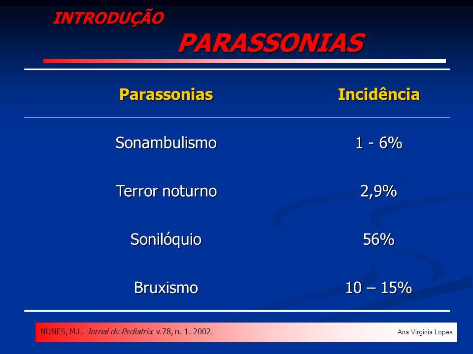 INTRODUÇÃO PARASSONIAS Ana Virginia Lopes NUNES, M.L. Jornal de Pediatria. v.78, n. 1. 2002. ParassoniasIncidênciaSonambulismo 1 - 6% Terror noturno 2