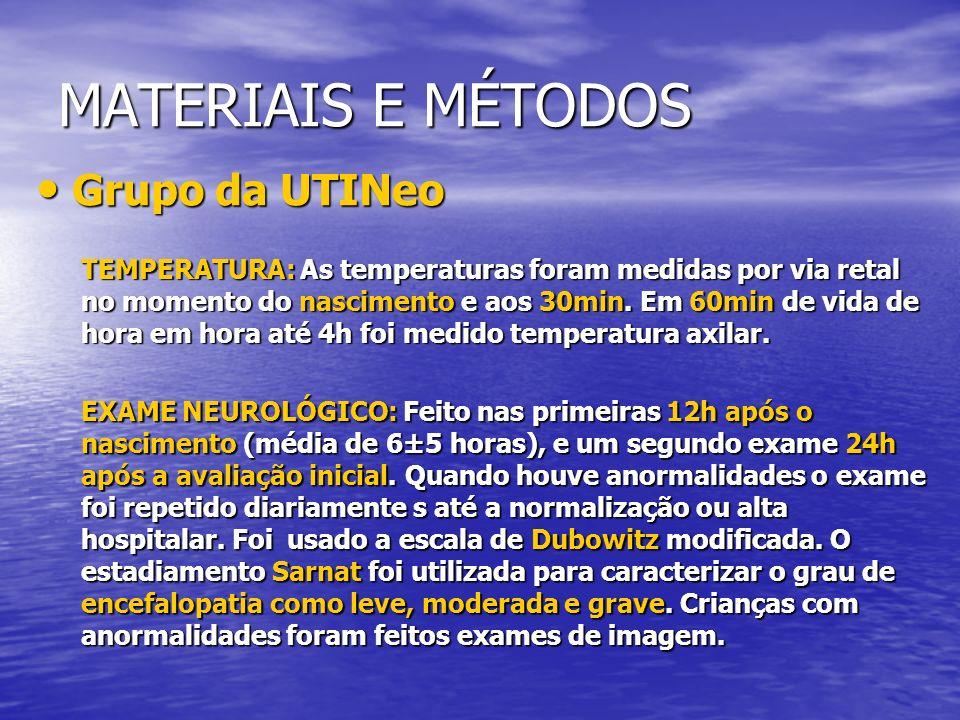MATERIAIS E MÉTODOS TEMPERATURA: As temperaturas foram medidas por via retal no momento do nascimento e aos 30min. Em 60min de vida de hora em hora at