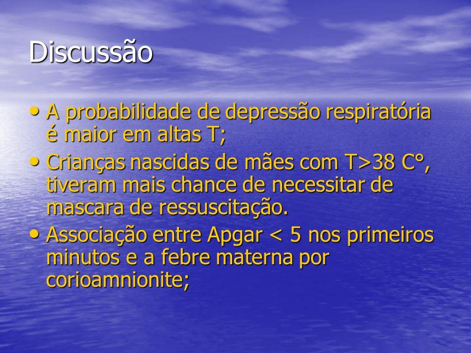 Discussão A probabilidade de depressão respiratória é maior em altas T; A probabilidade de depressão respiratória é maior em altas T; Crianças nascida