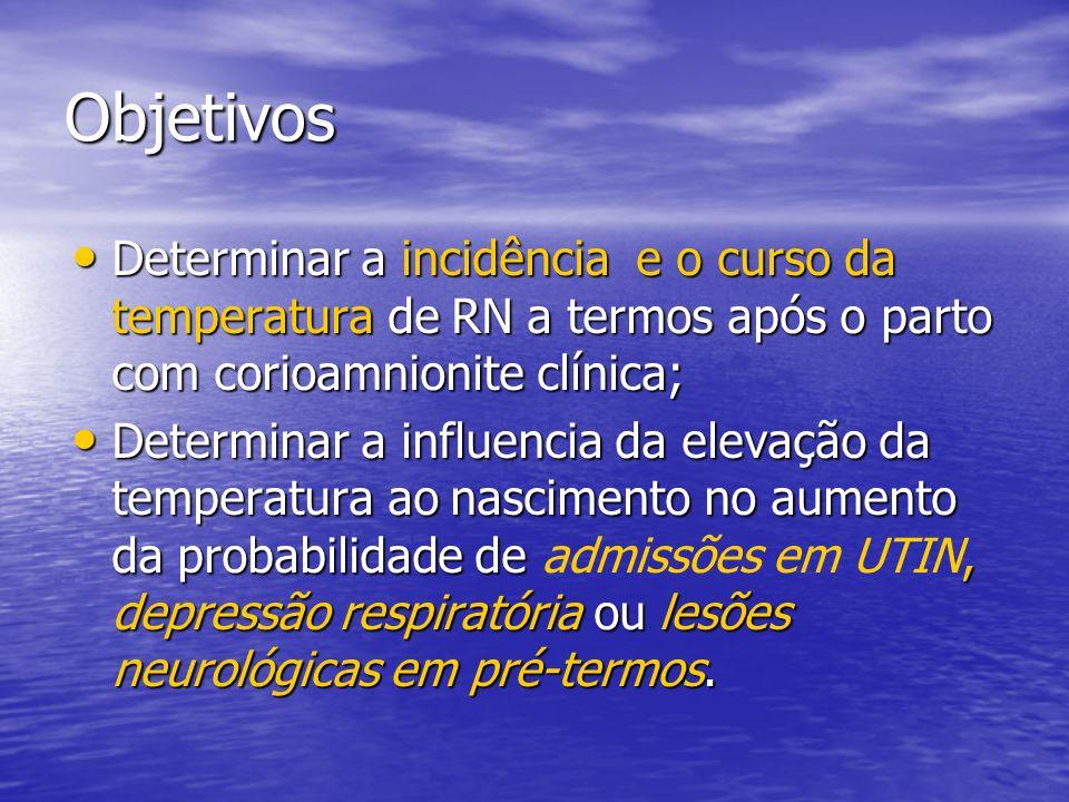 Objetivos Determinar a incidência e o curso da temperatura de RN a termos após o parto com corioamnionite clínica; Determinar a incidência e o curso d