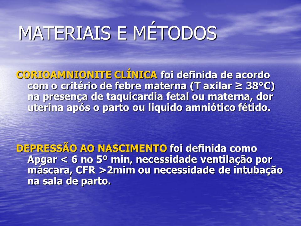 MATERIAIS E MÉTODOS CORIOAMNIONITE CLÍNICA foi definida de acordo com o critério de febre materna (T axilar 38°C) na presença de taquicardia fetal ou