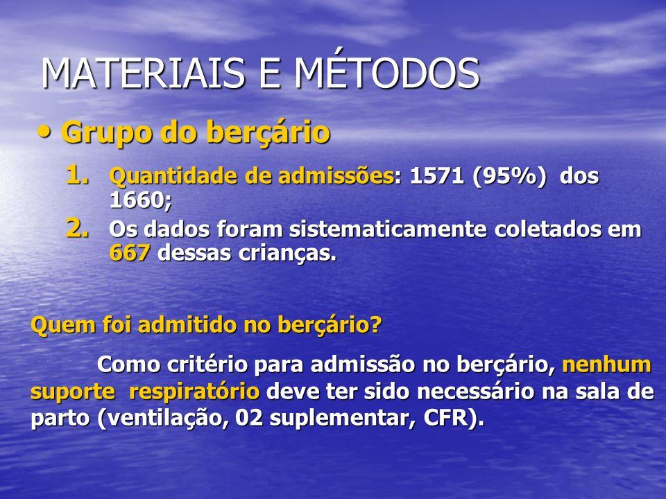 MATERIAIS E MÉTODOS Grupo do berçário Grupo do berçário 1. Quantidade de admissões: 1571 (95%) dos 1660; 2. Os dados foram sistematicamente coletados