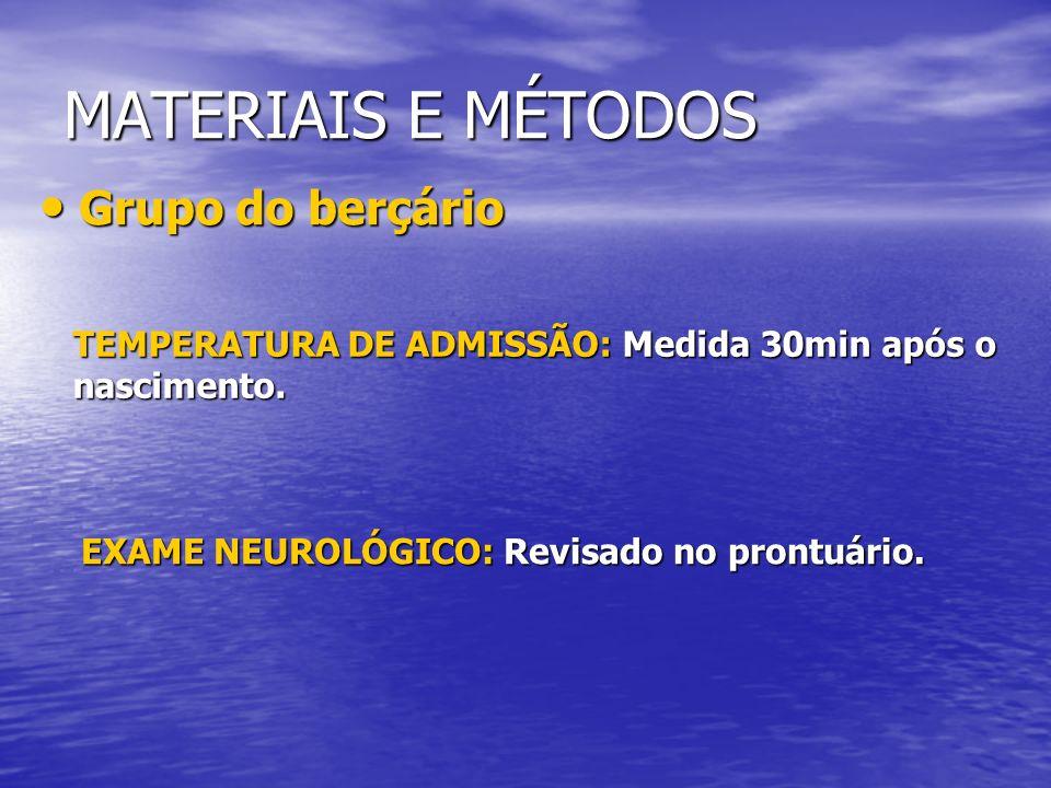 MATERIAIS E MÉTODOS Quantidade de admissões: 89 (5%) de 1660; Grupo da UTINeo Grupo da UTINeo Quem foi admitido na UTIN.