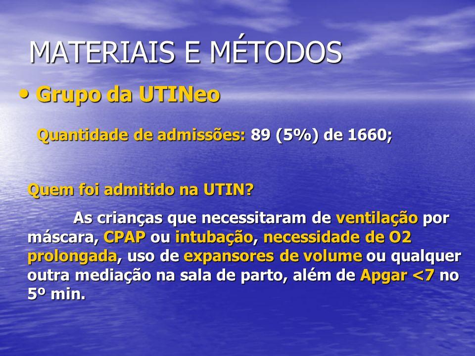 MATERIAIS E MÉTODOS Quantidade de admissões: 89 (5%) de 1660; Grupo da UTINeo Grupo da UTINeo Quem foi admitido na UTIN? As crianças que necessitaram