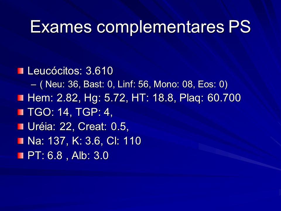 Exames complementares PS Leucócitos: 3.610 –( Neu: 36, Bast: 0, Linf: 56, Mono: 08, Eos: 0) Hem: 2.82, Hg: 5.72, HT: 18.8, Plaq: 60.700 TGO: 14, TGP: 4, Uréia: 22, Creat: 0.5, Na: 137, K: 3.6, Cl: 110 PT: 6.8, Alb: 3.0 PT: 6.8, Alb: 3.0