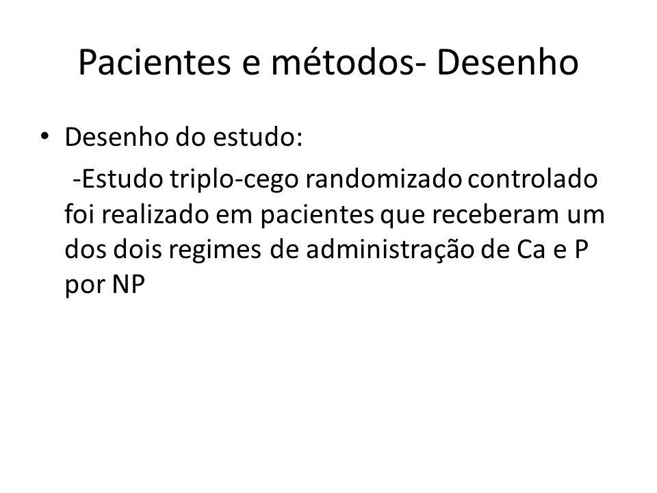 Pacientes e métodos- Desenho Desenho do estudo: -Estudo triplo-cego randomizado controlado foi realizado em pacientes que receberam um dos dois regime
