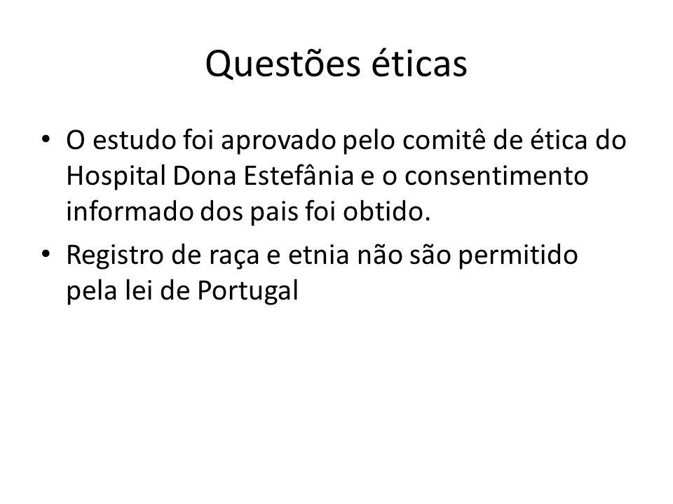 Questões éticas O estudo foi aprovado pelo comitê de ética do Hospital Dona Estefânia e o consentimento informado dos pais foi obtido. Registro de raç