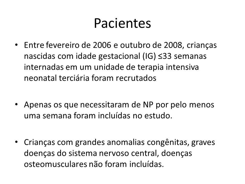 Pacientes Entre fevereiro de 2006 e outubro de 2008, crianças nascidas com idade gestacional (IG) 33 semanas internadas em um unidade de terapia inten