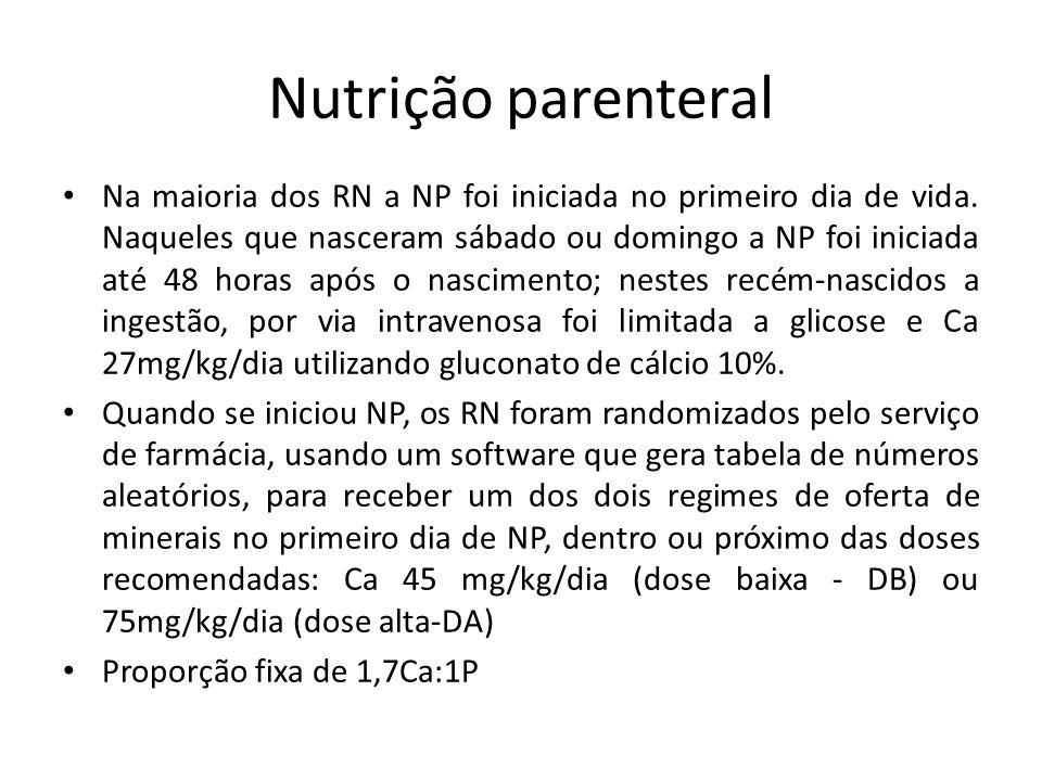 Nutrição parenteral Na maioria dos RN a NP foi iniciada no primeiro dia de vida. Naqueles que nasceram sábado ou domingo a NP foi iniciada até 48 hora