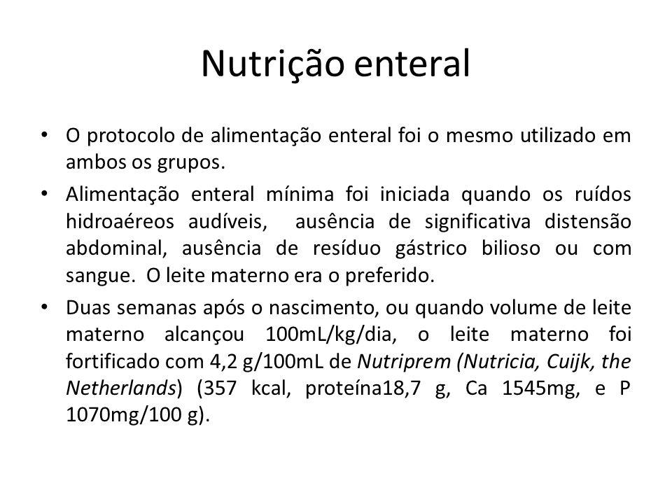 Nutrição enteral O protocolo de alimentação enteral foi o mesmo utilizado em ambos os grupos. Alimentação enteral mínima foi iniciada quando os ruídos