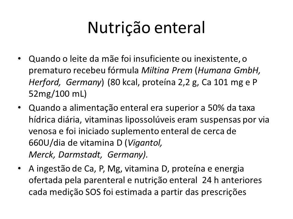 Nutrição enteral Quando o leite da mãe foi insuficiente ou inexistente, o prematuro recebeu fórmula Miltina Prem (Humana GmbH, Herford, Germany) (80 k