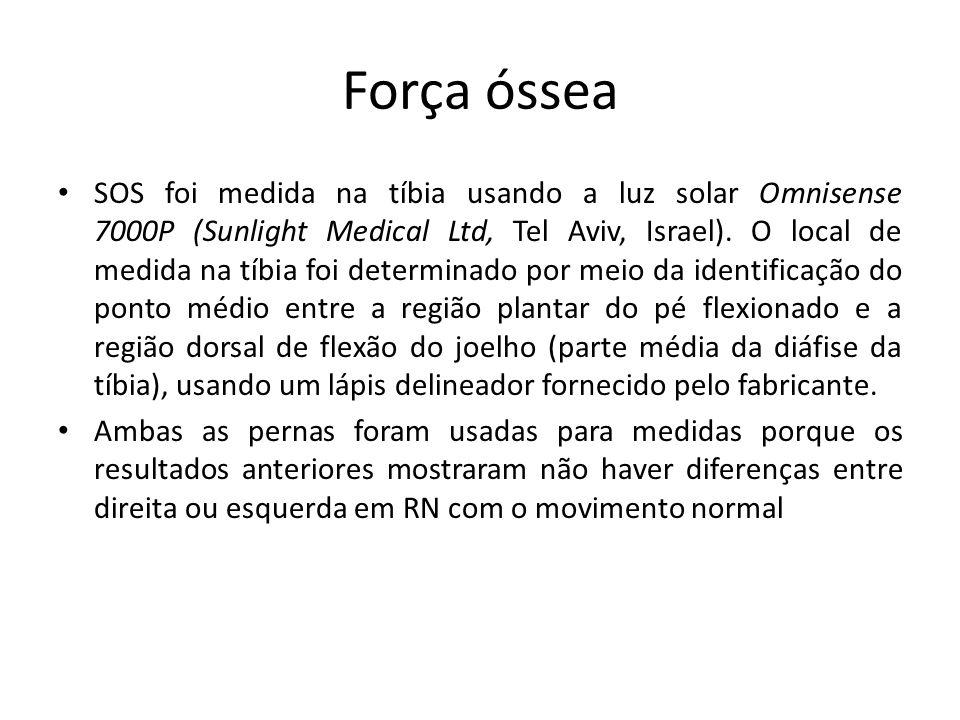 Força óssea SOS foi medida na tíbia usando a luz solar Omnisense 7000P (Sunlight Medical Ltd, Tel Aviv, Israel). O local de medida na tíbia foi determ