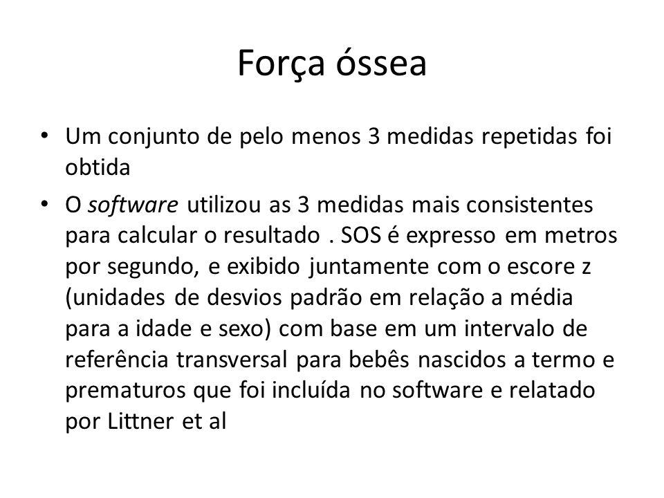 Força óssea Um conjunto de pelo menos 3 medidas repetidas foi obtida O software utilizou as 3 medidas mais consistentes para calcular o resultado. SOS
