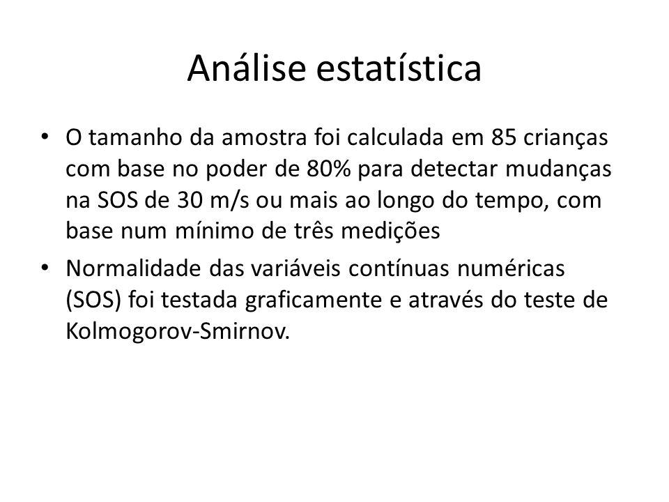 Análise estatística O tamanho da amostra foi calculada em 85 crianças com base no poder de 80% para detectar mudanças na SOS de 30 m/s ou mais ao long