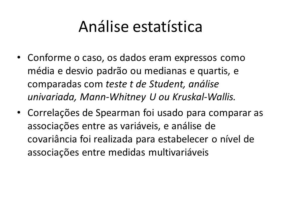 Análise estatística Conforme o caso, os dados eram expressos como média e desvio padrão ou medianas e quartis, e comparadas com teste t de Student, an