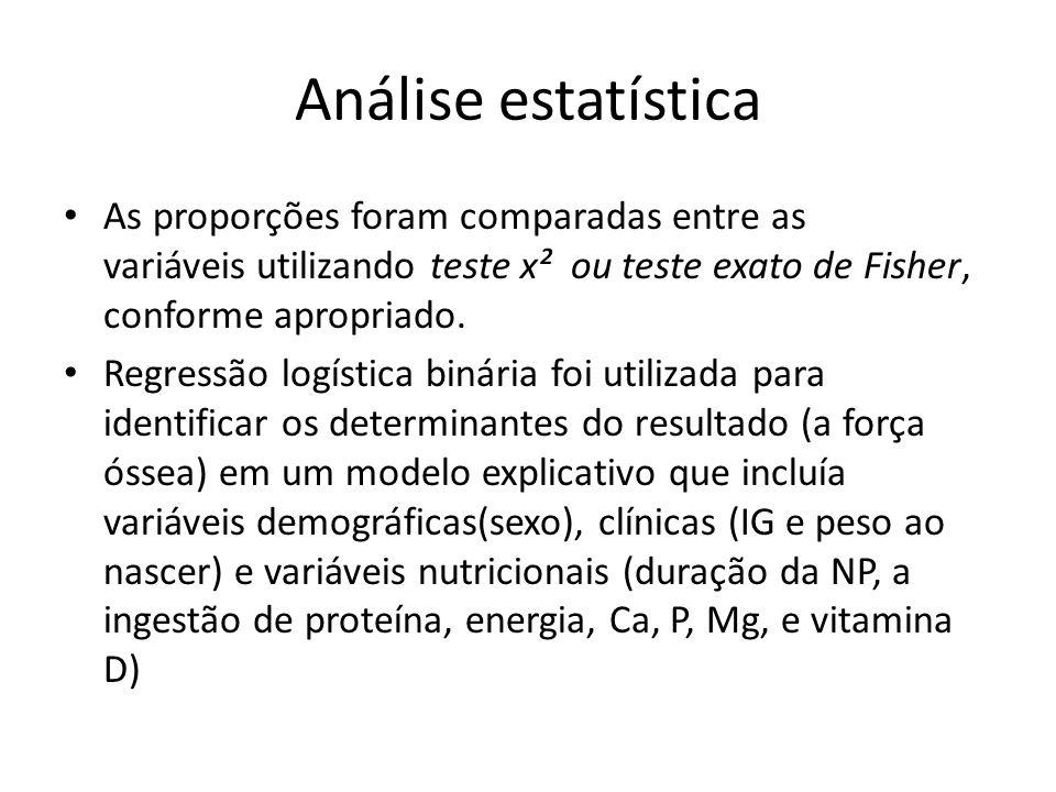 Análise estatística As proporções foram comparadas entre as variáveis utilizando teste x² ou teste exato de Fisher, conforme apropriado. Regressão log