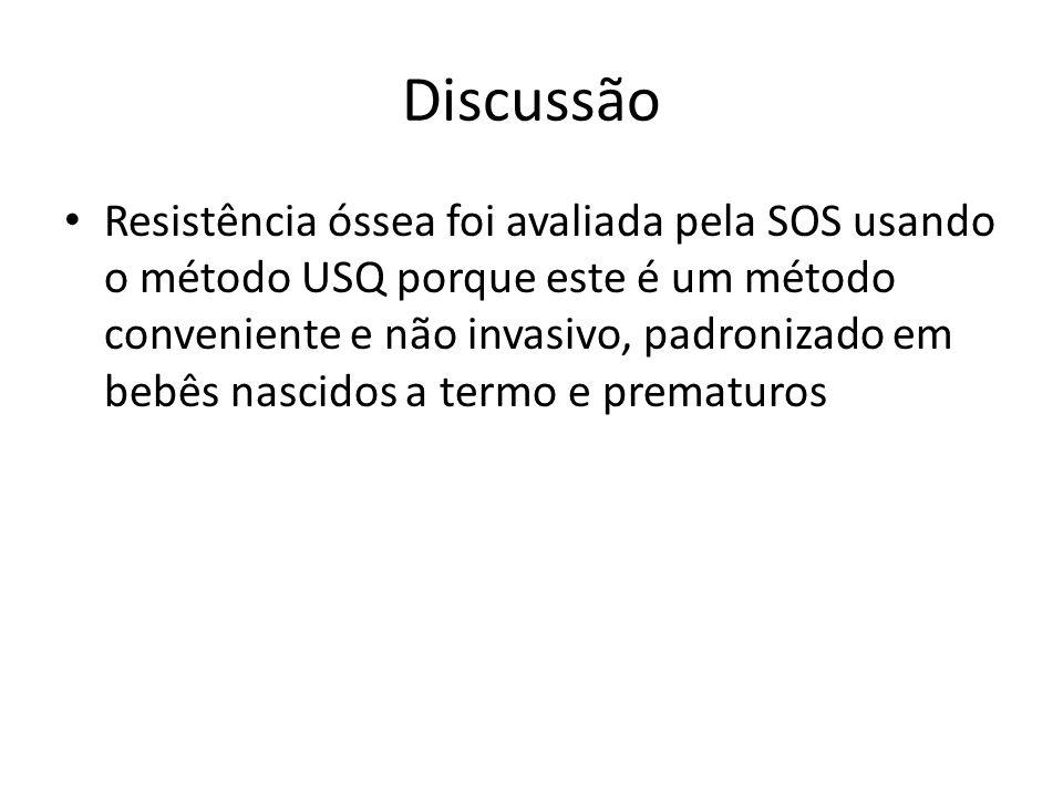 Discussão Resistência óssea foi avaliada pela SOS usando o método USQ porque este é um método conveniente e não invasivo, padronizado em bebês nascido