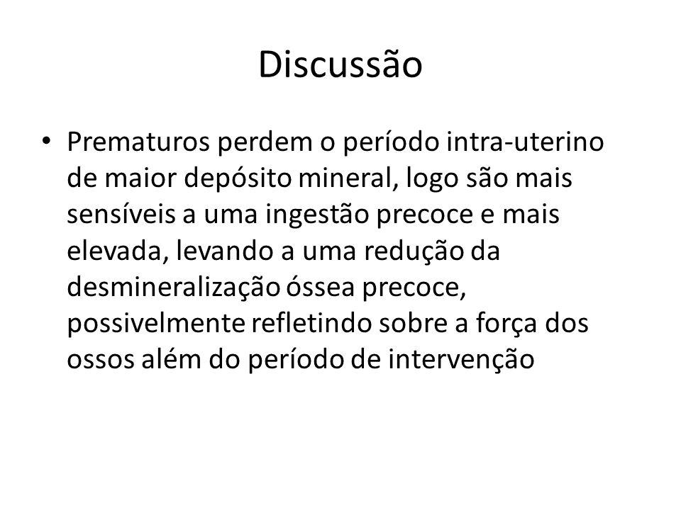 Discussão Prematuros perdem o período intra-uterino de maior depósito mineral, logo são mais sensíveis a uma ingestão precoce e mais elevada, levando