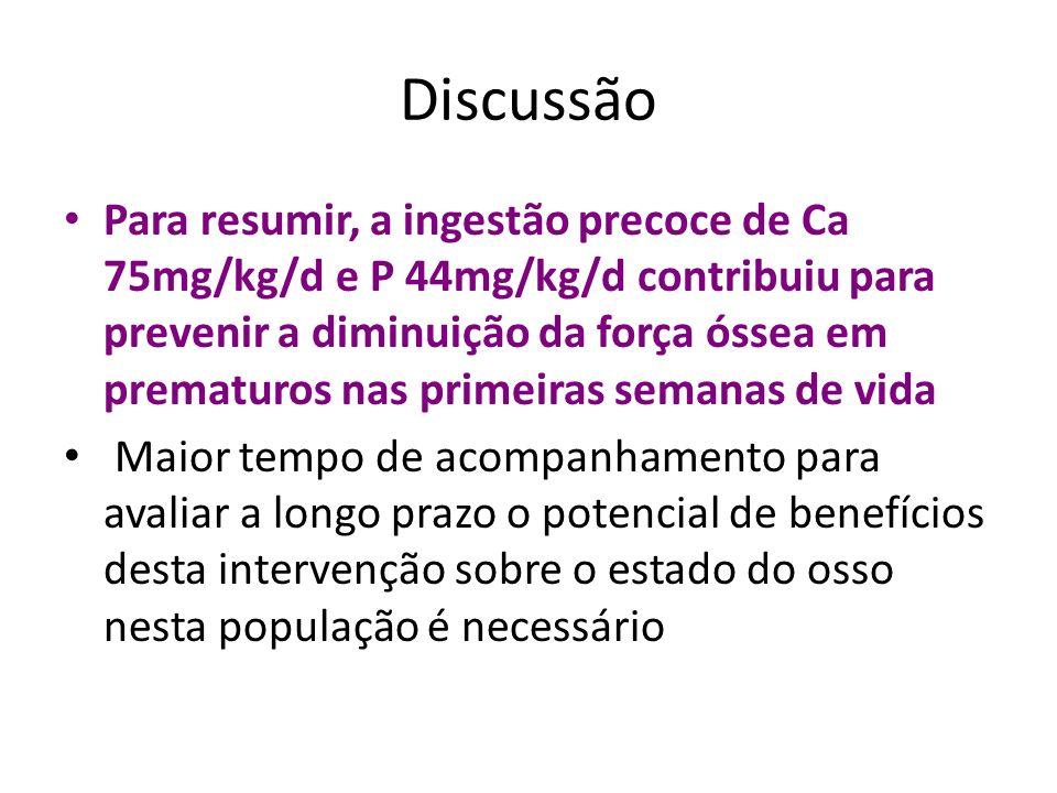 Discussão Para resumir, a ingestão precoce de Ca 75mg/kg/d e P 44mg/kg/d contribuiu para prevenir a diminuição da força óssea em prematuros nas primei