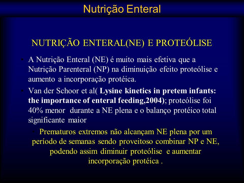 NUTRIÇÃO ENTERAL(NE) E PROTEÓLISE A Nutrição Enteral (NE) é muito mais efetiva que a Nutrição Parenteral (NP) na diminuição efeito proteólise e aument