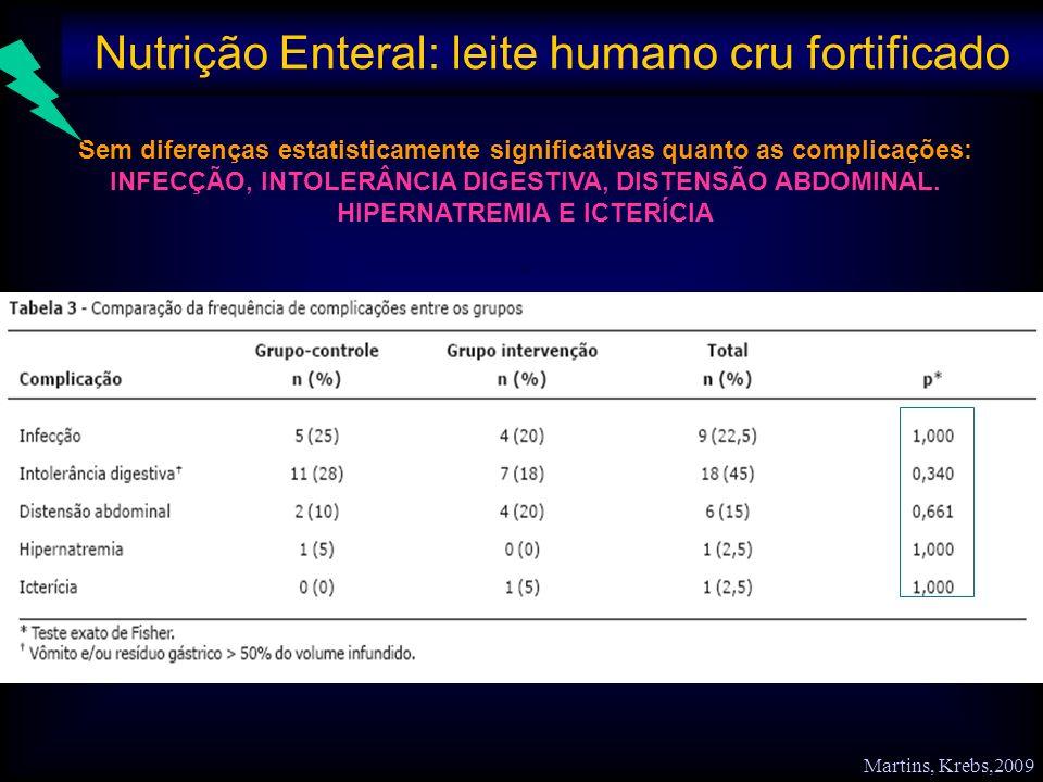 Sem diferenças estatisticamente significativas quanto as complicações: INFECÇÃO, INTOLERÂNCIA DIGESTIVA, DISTENSÃO ABDOMINAL. HIPERNATREMIA E ICTERÍCI