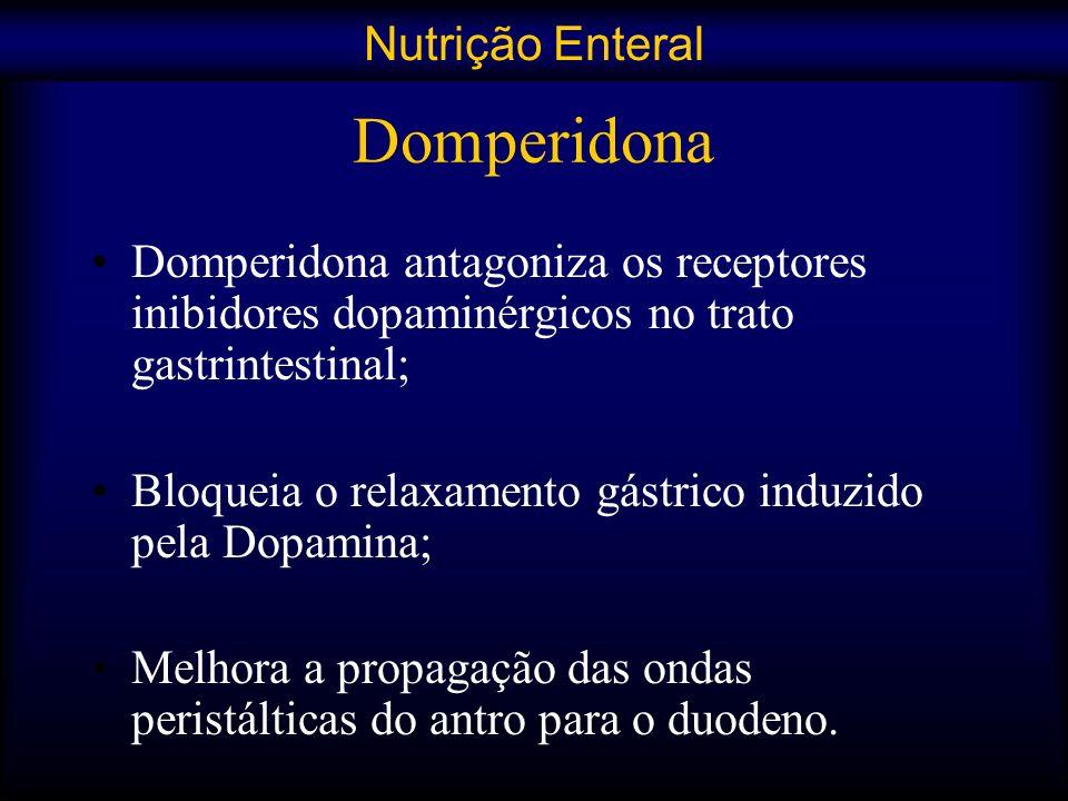 Domperidona Domperidona antagoniza os receptores inibidores dopaminérgicos no trato gastrintestinal; Bloqueia o relaxamento gástrico induzido pela Dop
