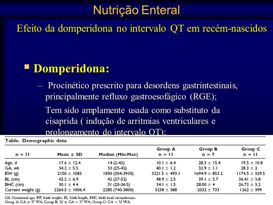 Domperidona: Domperidona: – Procinético prescrito para desordens gastrintestinais, principalmente refluxo gastroesofágico (RGE); –Tem sido amplamente