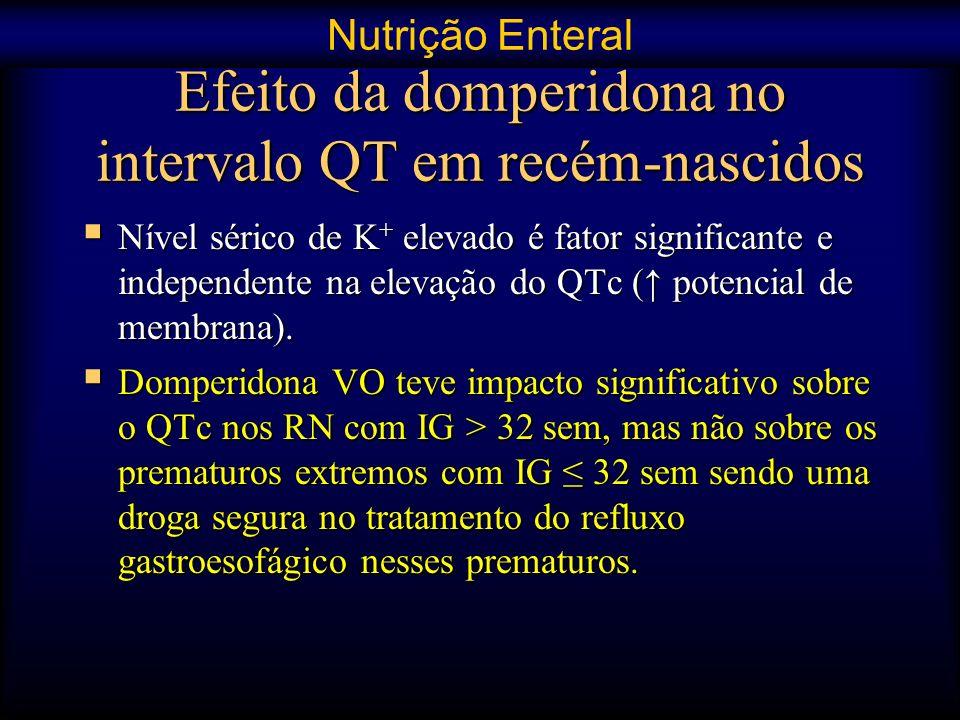 Nível sérico de K + elevado é fator significante e independente na elevação do QTc ( potencial de membrana). Nível sérico de K + elevado é fator signi