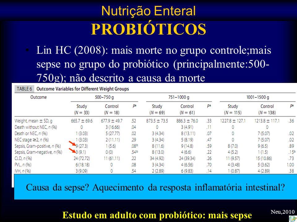 Lin HC (2008): mais morte no grupo controle;mais sepse no grupo do probiótico (principalmente:500- 750g); não descrito a causa da morte Nutrição Enter