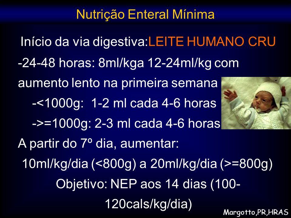 Início da via digestiva:LEITE HUMANO CRU -24-48 horas: 8ml/kga 12-24ml/kg com aumento lento na primeira semana -<1000g: 1-2 ml cada 4-6 horas ->=1000g