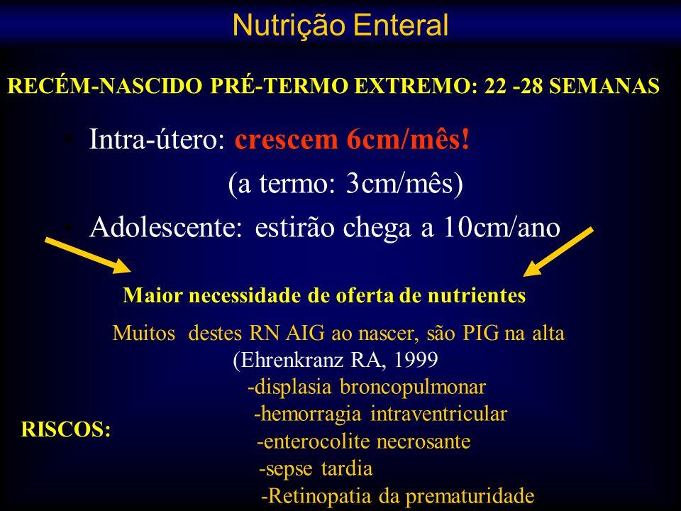 Intra-útero: crescem 6cm/mês! (a termo: 3cm/mês) Adolescente: estirão chega a 10cm/ano Nutrição Enteral RECÉM-NASCIDO PRÉ-TERMO EXTREMO: 22 -28 SEMANA