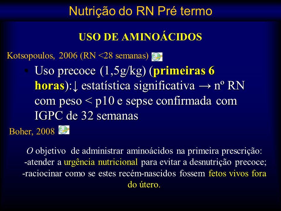 Uso precoce (1,5g/kg) (primeiras 6 horas): estatística significativa nº RN com peso < p10 e sepse confirmada com IGPC de 32 semanasUso precoce (1,5g/k