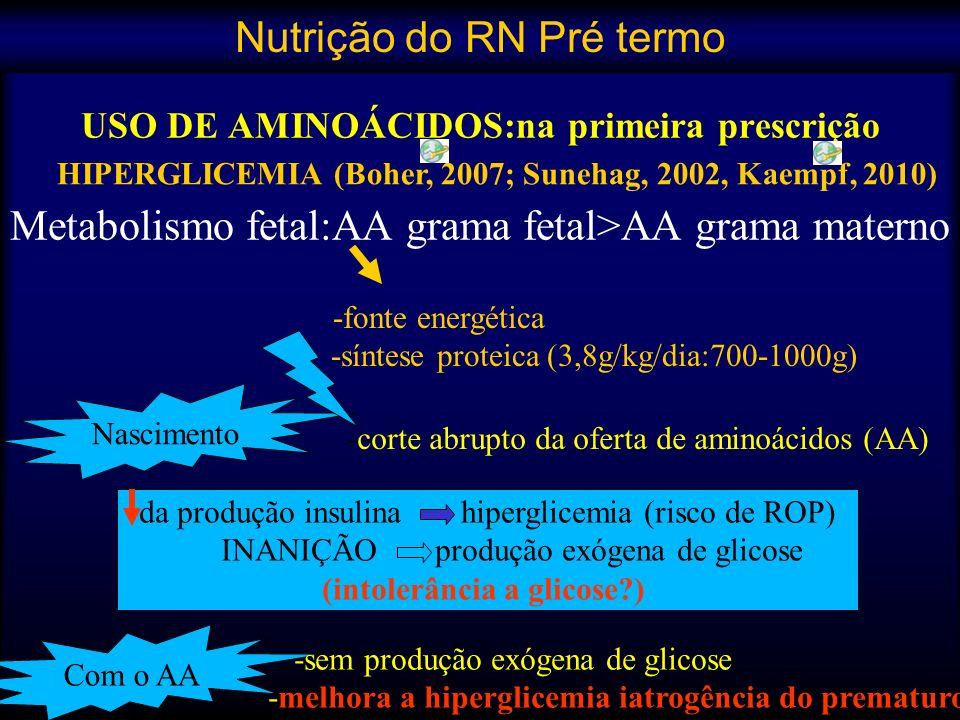 Metabolismo fetal:AA grama fetal>AA grama materno Nutrição do RN Pré termo USO DE AMINOÁCIDOS:na primeira prescrição HIPERGLICEMIA (Boher, 2007; Suneh
