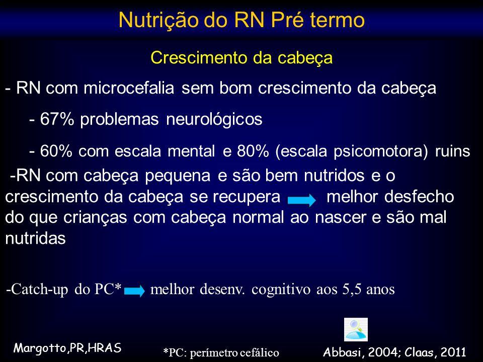 Crescimento da cabeça - RN com microcefalia sem bom crescimento da cabeça - 67% problemas neurológicos - 60% com escala mental e 80% (escala psicomoto