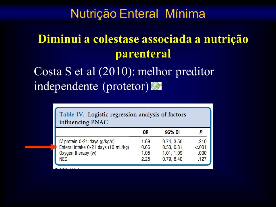 Diminui a colestase associada a nutrição parenteral Costa S et al (2010): melhor preditor independente (protetor) Nutrição Enteral Mínima
