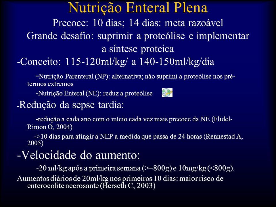 Metabolismo fetal:AA grama fetal>AA grama materno Nutrição do RN Pré termo USO DE AMINOÁCIDOS:na primeira prescrição HIPERGLICEMIA (Boher, 2007; Sunehag, 2002, Kaempf, 2010) -fonte energética -síntese proteica (3,8g/kg/dia:700-1000g) Nascimento -corte abrupto da oferta de aminoácidos (AA) da produção insulina hiperglicemia (risco de ROP) INANIÇÃO produção exógena de glicose (intolerância a glicose?) Com o AA -sem produção exógena de glicose -melhora a hiperglicemia iatrogência do prematuro