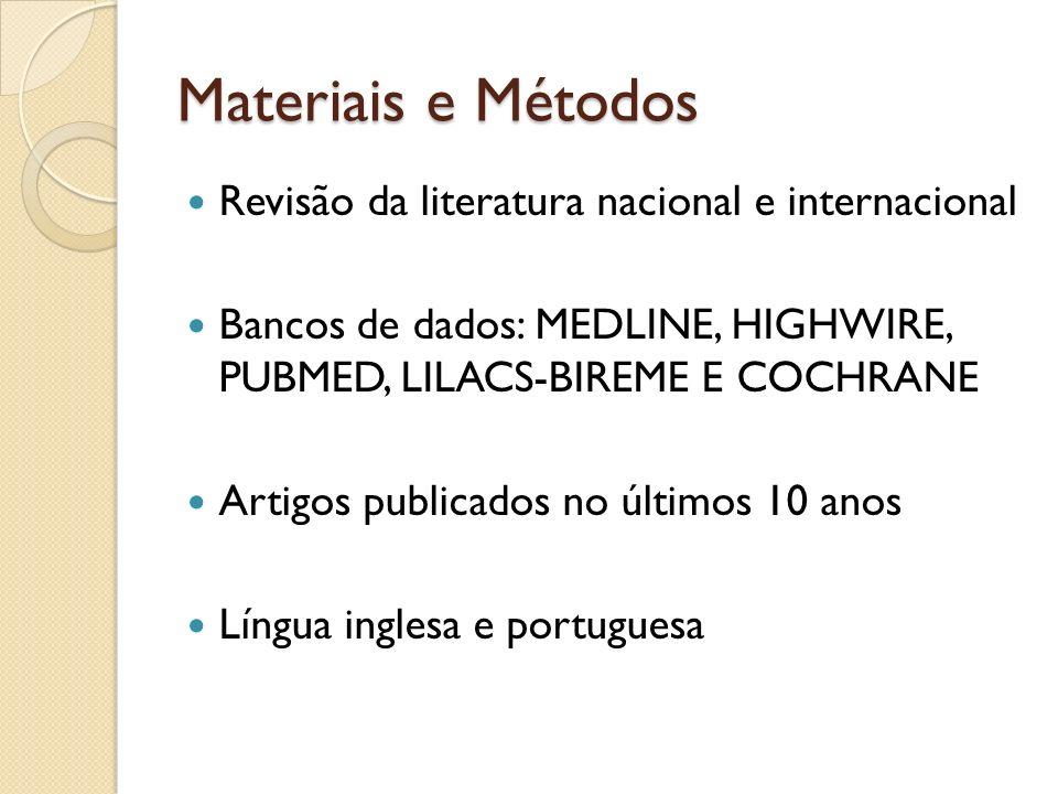 Materiais e Métodos Revisão da literatura nacional e internacional Bancos de dados: MEDLINE, HIGHWIRE, PUBMED, LILACS-BIREME E COCHRANE Artigos public