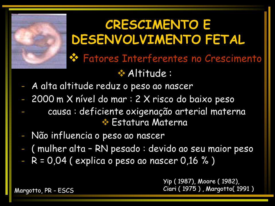 CRESCIMENTO E DESENVOLVIMENTO FETAL Fatores Interferentes no Crescimento Peso de Nascimento materno -Mãe com restrição crescimento intra-útero ( RCIU)