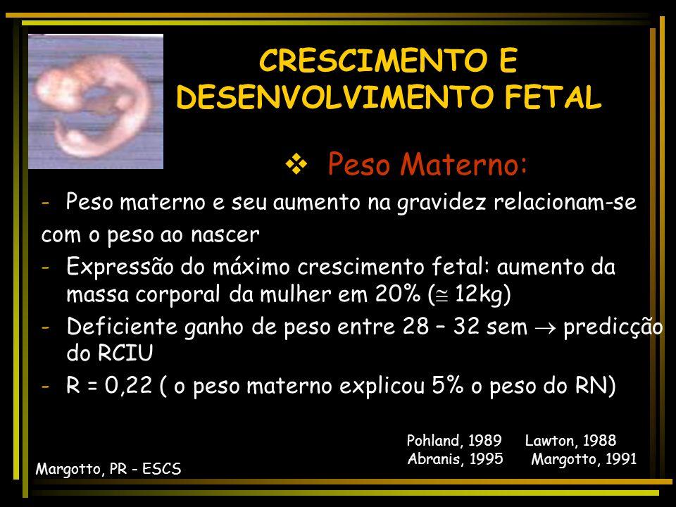 CRESCIMENTO E DESENVOLVIMENTO FETAL Fatores Interferentes no Crescimento Idade Materna : -Idade de maior capacidade biológica : 20 – 35 anos * < 18 an