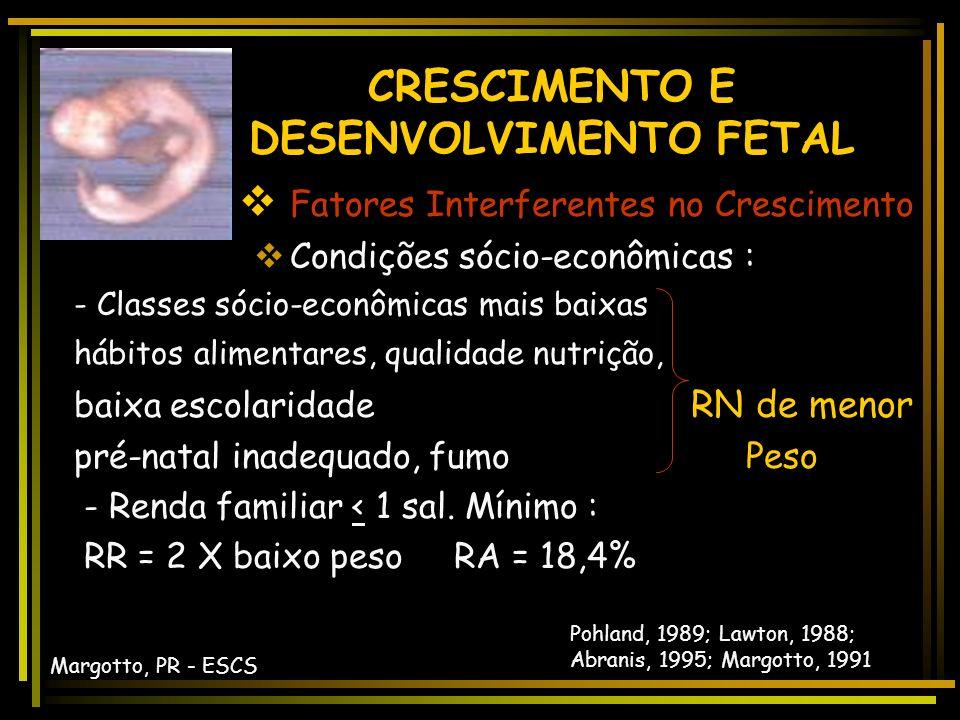 CRESCIMENTO E DESENVOLVIMENTO FETAL Peso Materno: -Peso materno e seu aumento na gravidez relacionam-se com o peso ao nascer -Expressão do máximo cres
