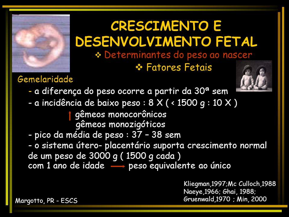Sindrome de Patau (T. 13) Bacchieri B e cl CRESCIMENTO E DESENVOLVIMENTO FETAL