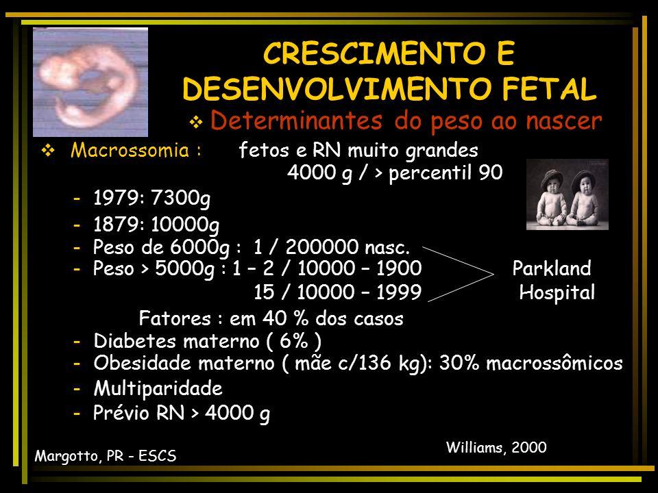 Determinantes do peso ao nascer Fatores Fetais Gemelaridade - a diferença do peso ocorre a partir da 30ª sem - a incidência de baixo peso : 8 X ( < 15